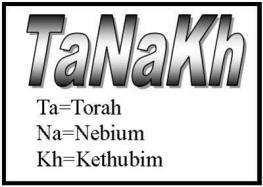 The Books Of Old Testament Canon Tanakh