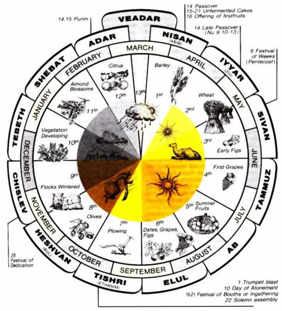 enochian scripture Scripture the angels about the correspondences of the enochian symbolic that combines the sixteen geomantic characters with the enochian symbols and.