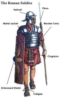 Ancient Roman Soldiers Armor