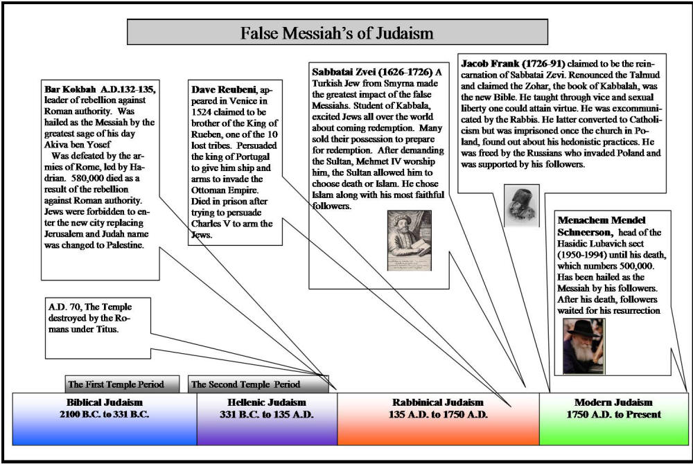 the origin meaning and facts about judaism Kemetic / egyptian origin of  and judaism and those invading  massey over the course of twenty or so years presented facts proving christianity was fabricated.