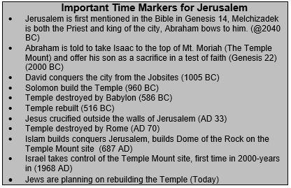 /Important Time Markers Jersualem
