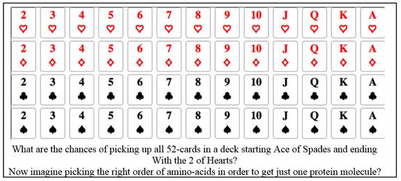 52 Cards and probability