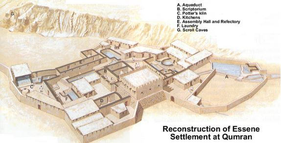Essene-Qumran-Community