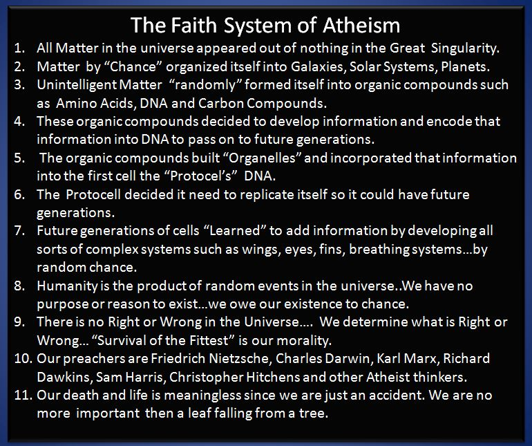 Faith System of Atheism